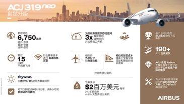 ACJ319neo 信息图