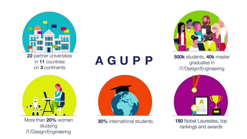 AGUPP a growing network