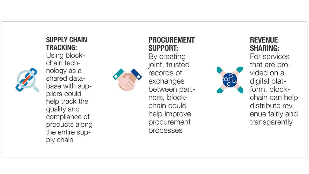 Web-blockchain-applications