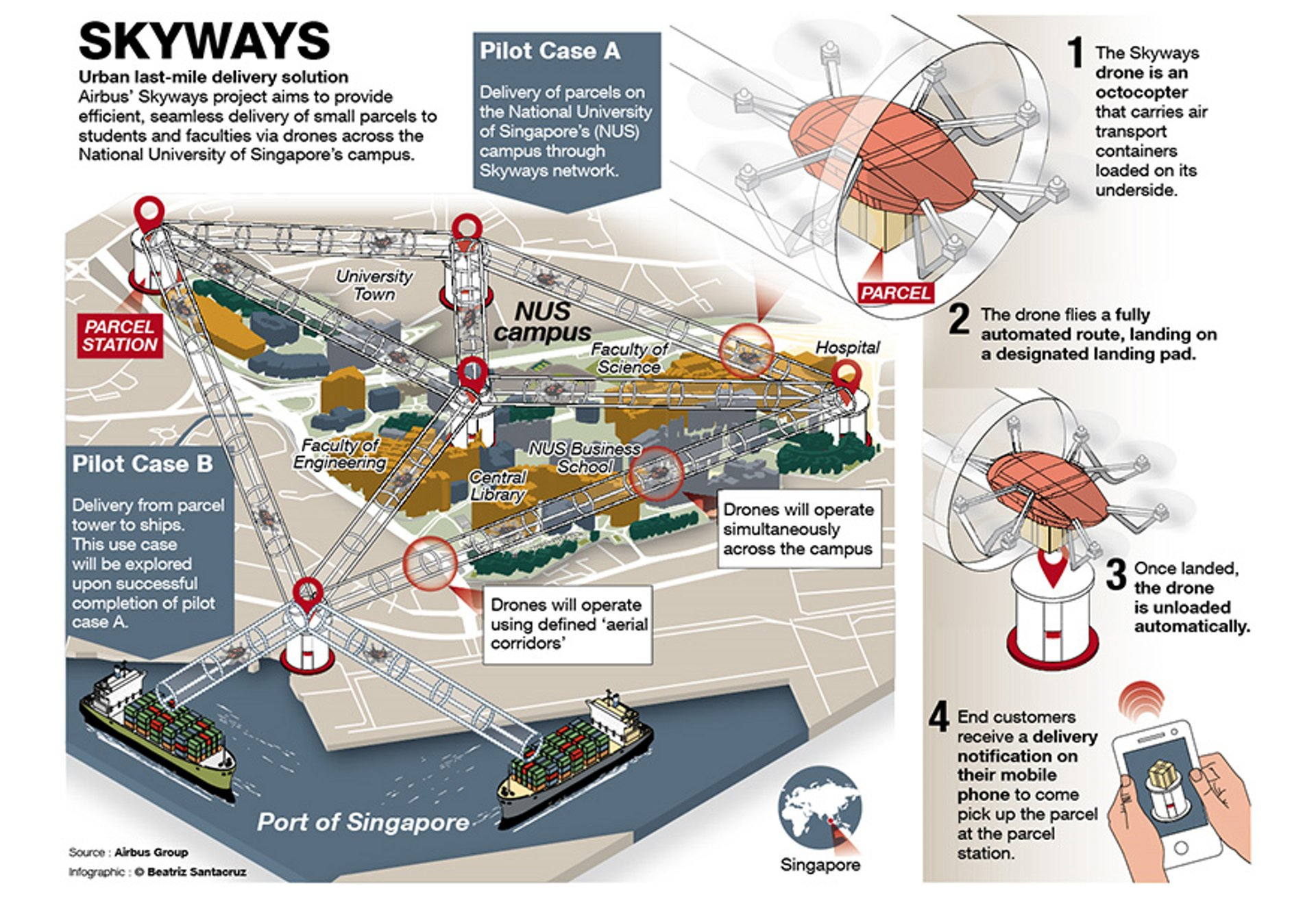 Skyways-Infographic