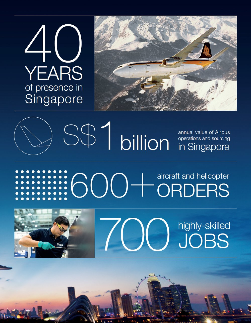 Singapore - Worldwide presence - Airbus