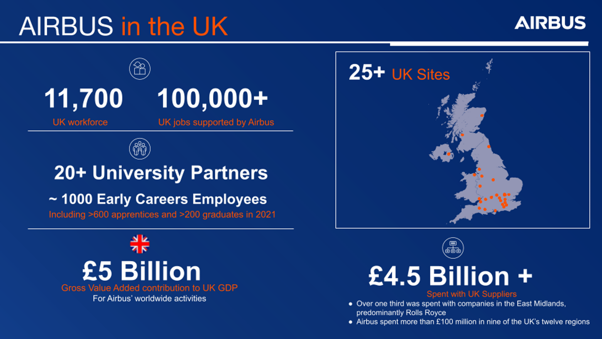 An infographic highlighting Airbus' presence in the UK, plus its contribution to the local economy.