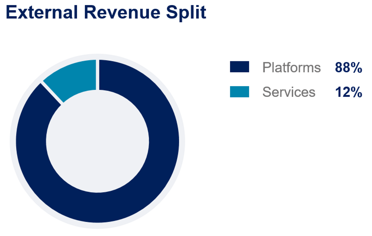 Q12020-Airbus-Commercial-Revenue