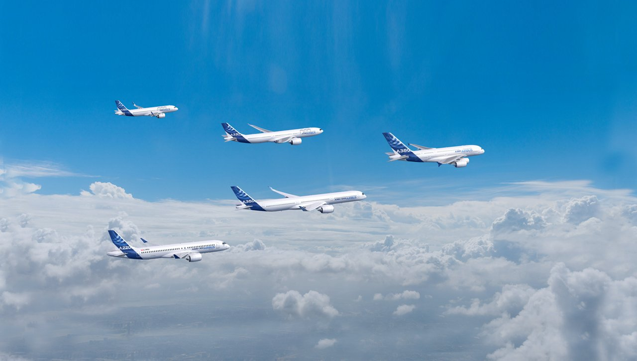Airbus Passenger Aircraft Family Formation - A320 - A330 - A340- A350 - A380