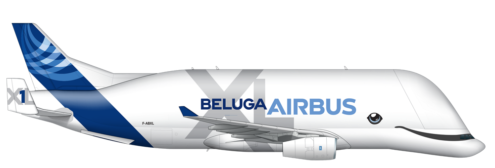 Key figures BelugaXL