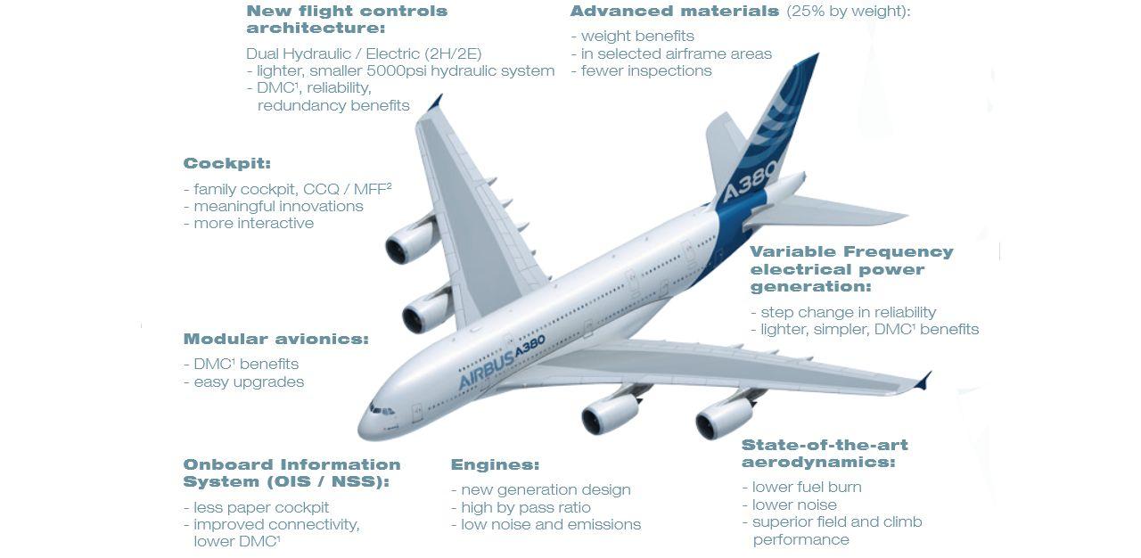 Aviation/ Deregulation term paper 7905