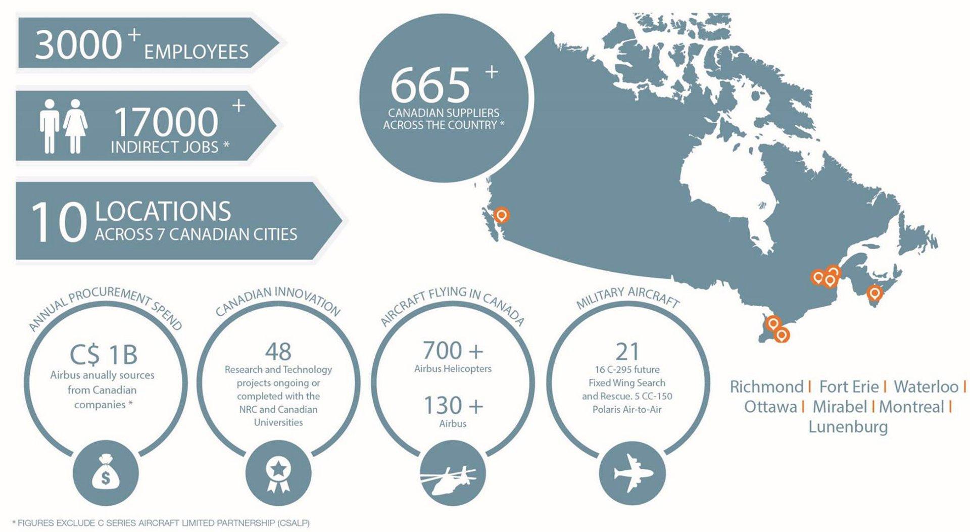 Airbus In Canada EN