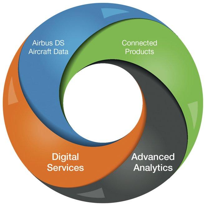Web.services.large.6