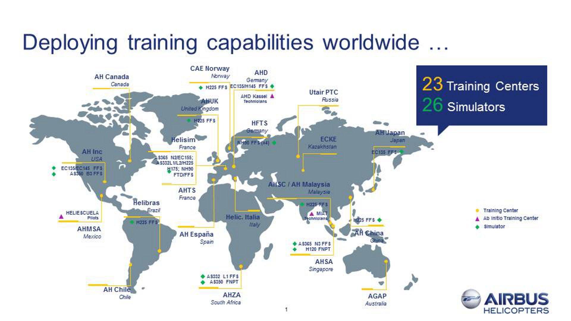 Deploying training capabilities worldwide