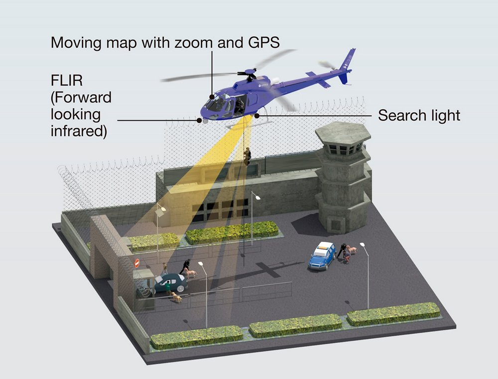 A diagram showcasing some of the equipment for Airbus' H125 helicopter in public service missions