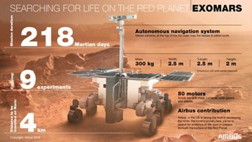 Web.space.spacexploration.exomars2
