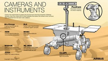 Web.space.spacexploration.exomars3