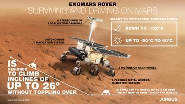 Web.space.spacexploration.exomars4