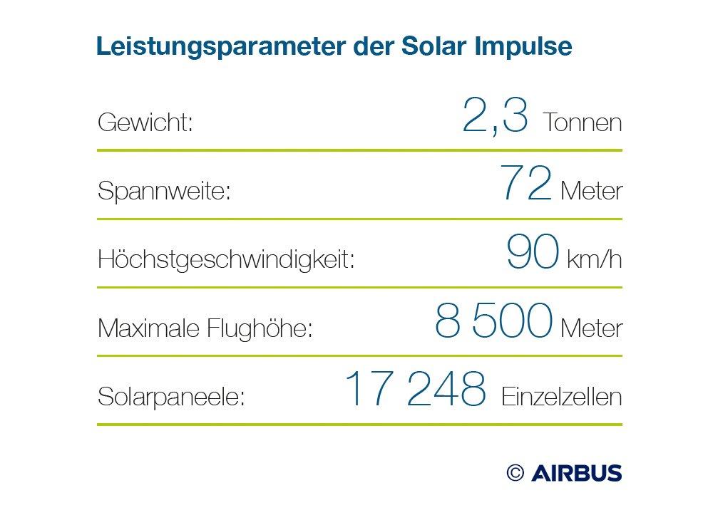 LuFo: Turbo für die Luftfahrtindustrie