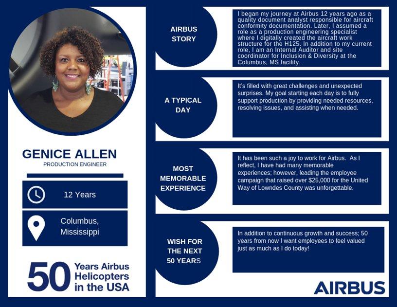 Genice Allen