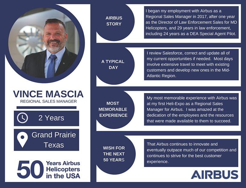 Vince Mascia