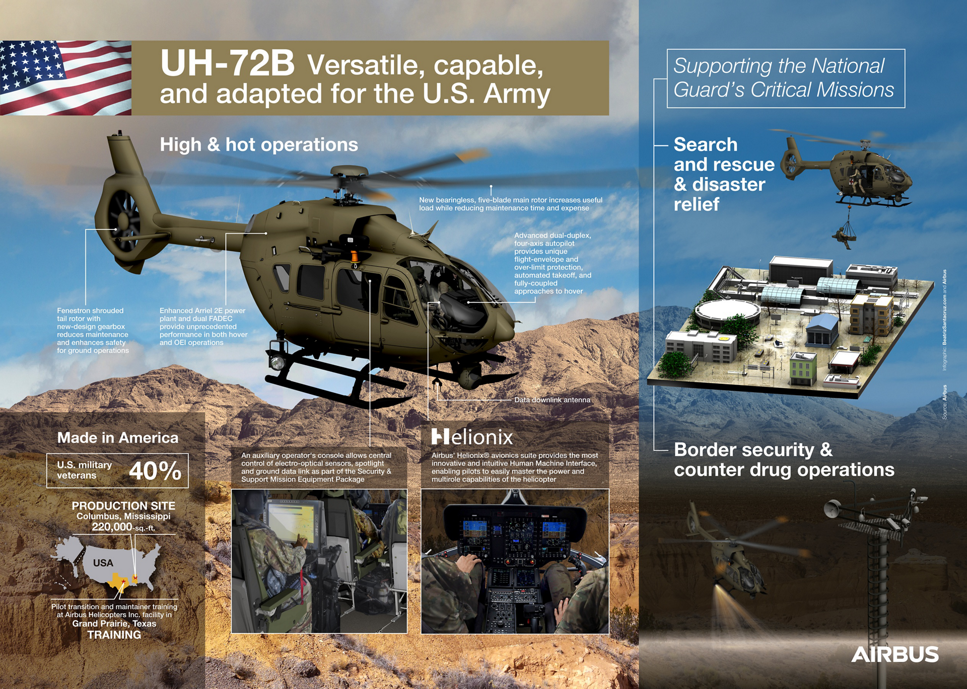 UH-72B-Infographic