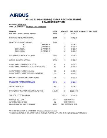 AS350B2-B3-H125 SRD