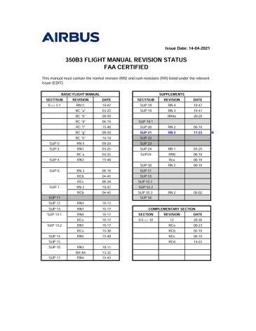 AS350B3 FLM SRD