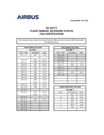 AS355 F1 FM SRD