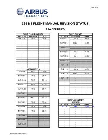 AS365 N1 FLM SRD