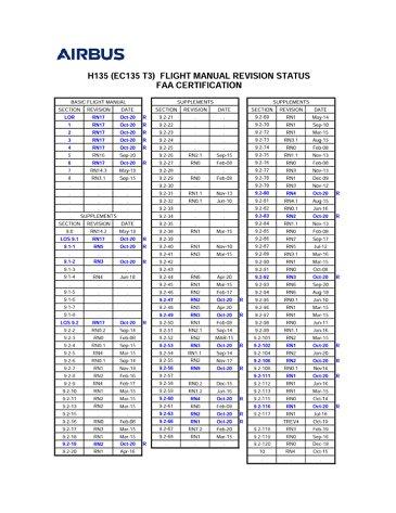 H135 (EC135T3) FLM SRD