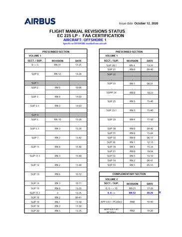 EC225-H225 OFFSHORE FLM SRD