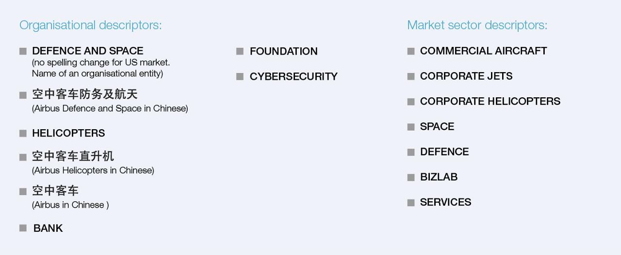 Organisational Descriptors Market Sectors 01
