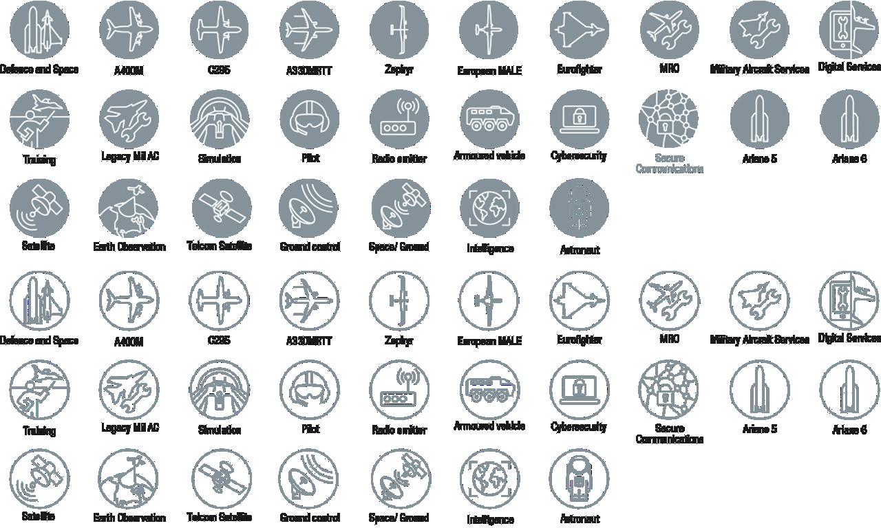 Icon Set Ds