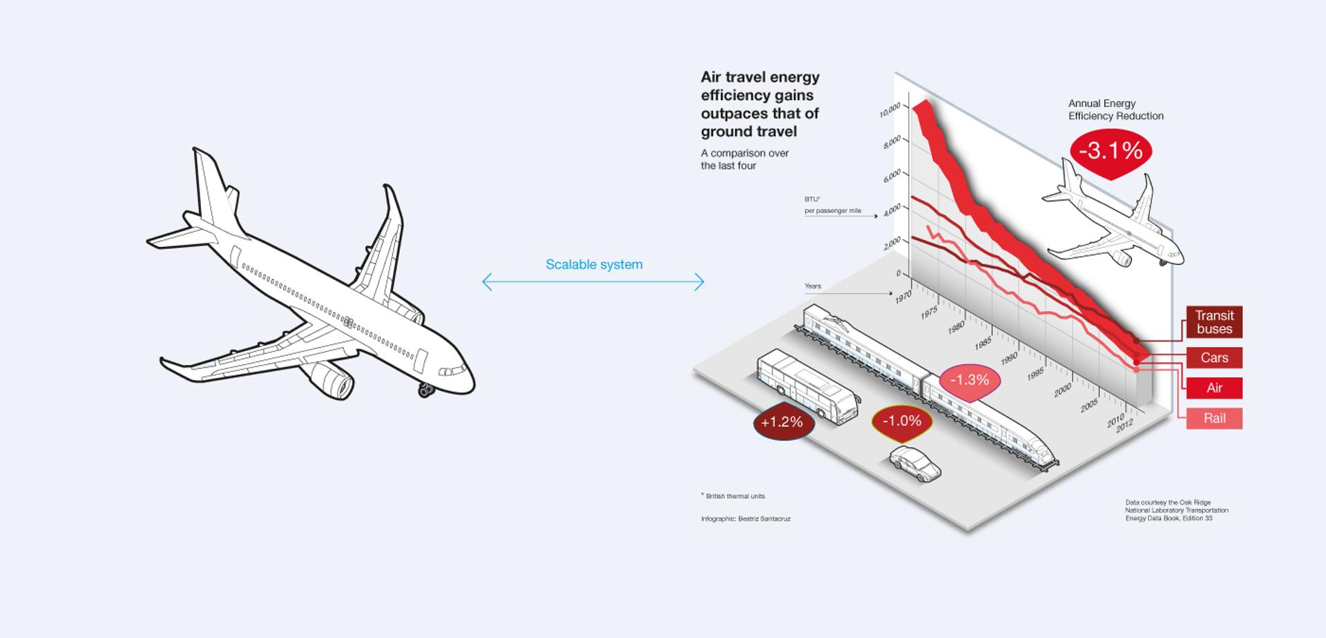 Illustration Overview