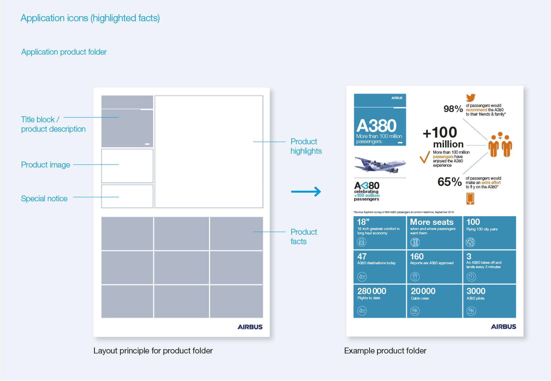 Infographics 03ok