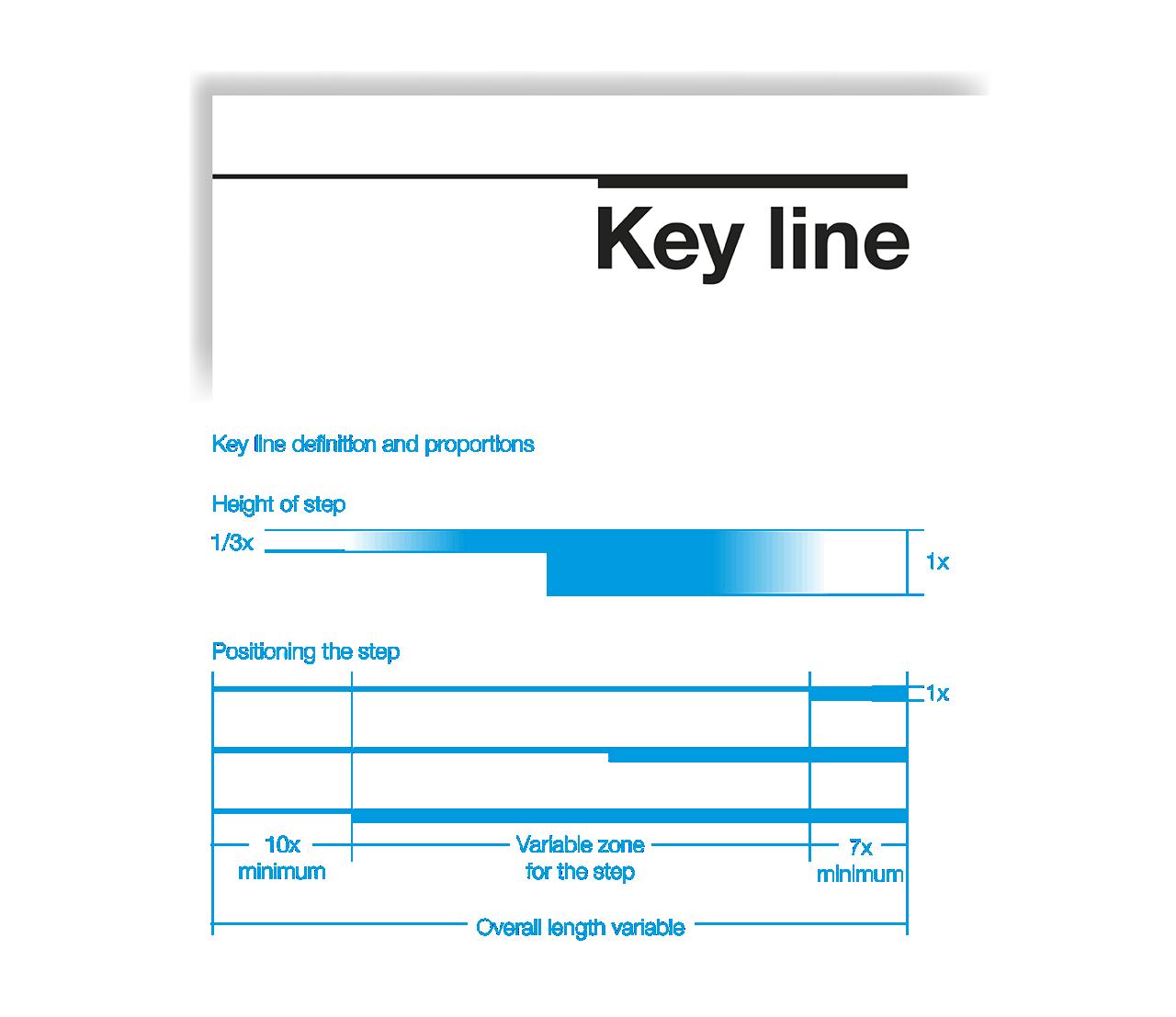 Keyline 01