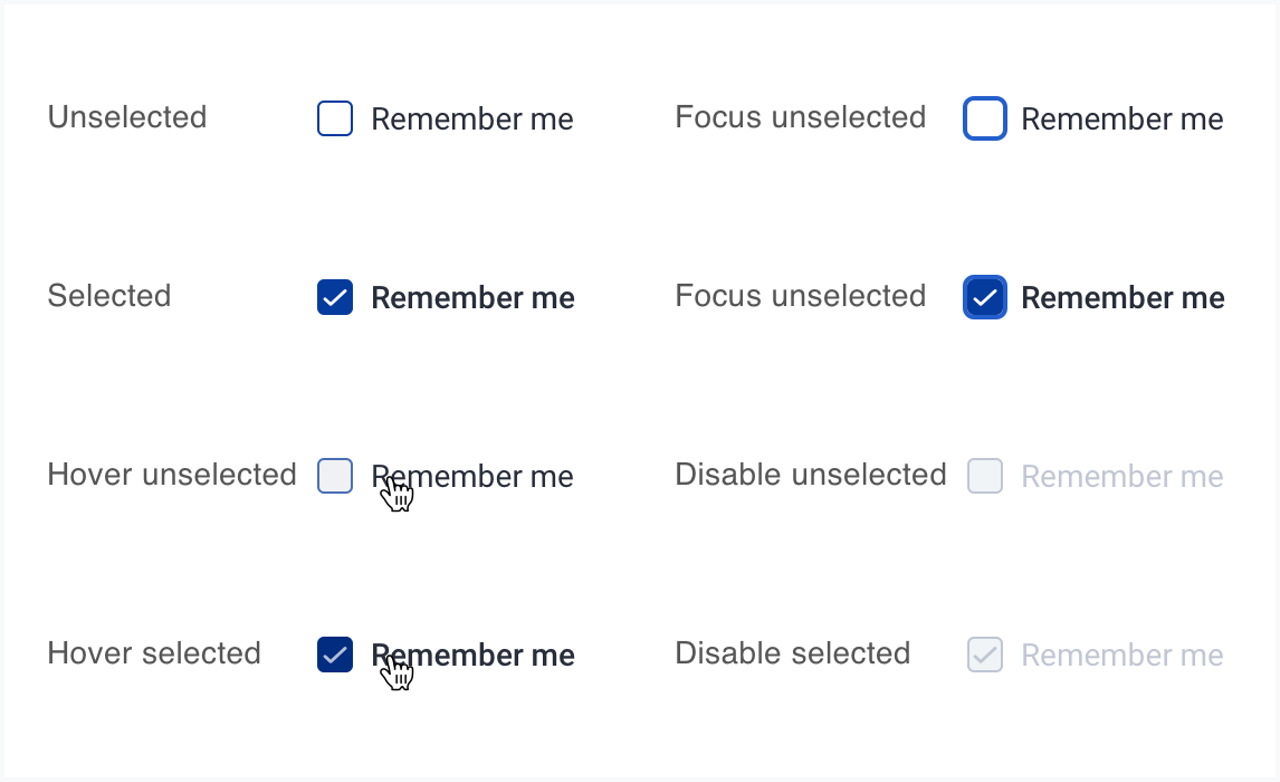 You can see all the different states of the component checkbox: unselected, selected, hover unselected, hover selected, focus unselected, focus selected, disable unselected and disable selected.