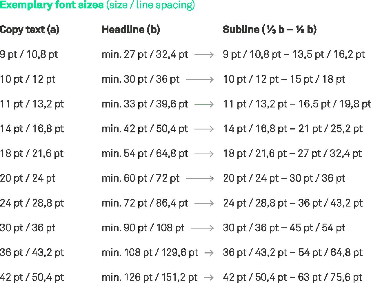 Skytra Font Sizing
