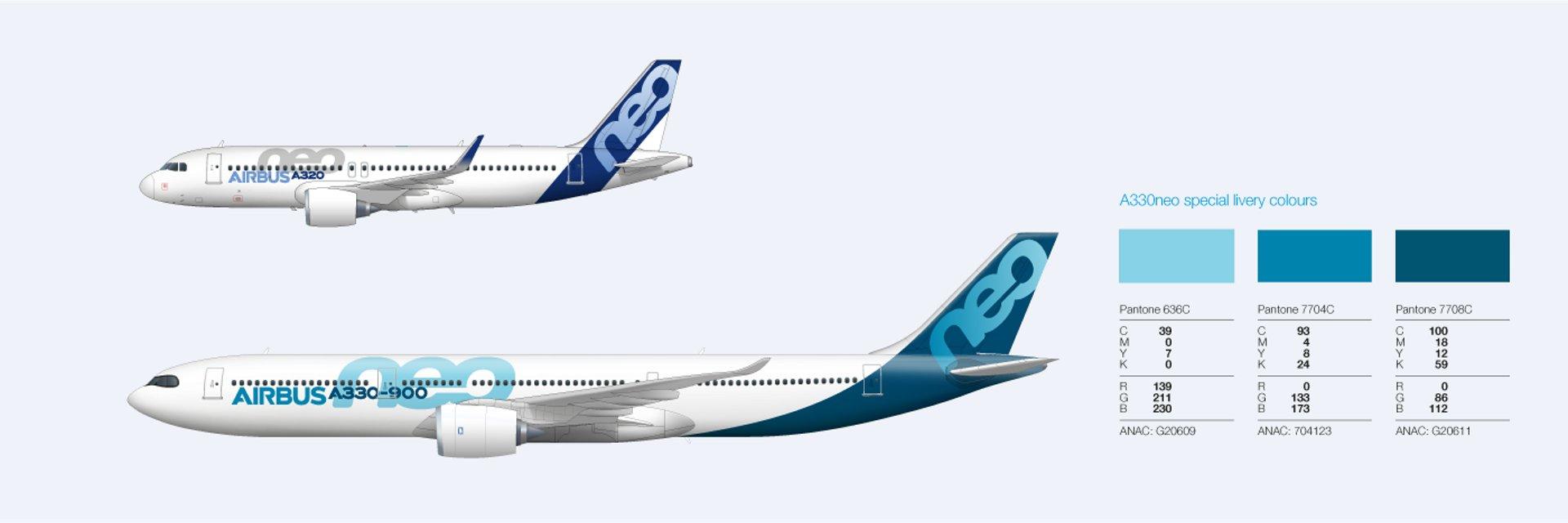 Aircraft Livery Neo