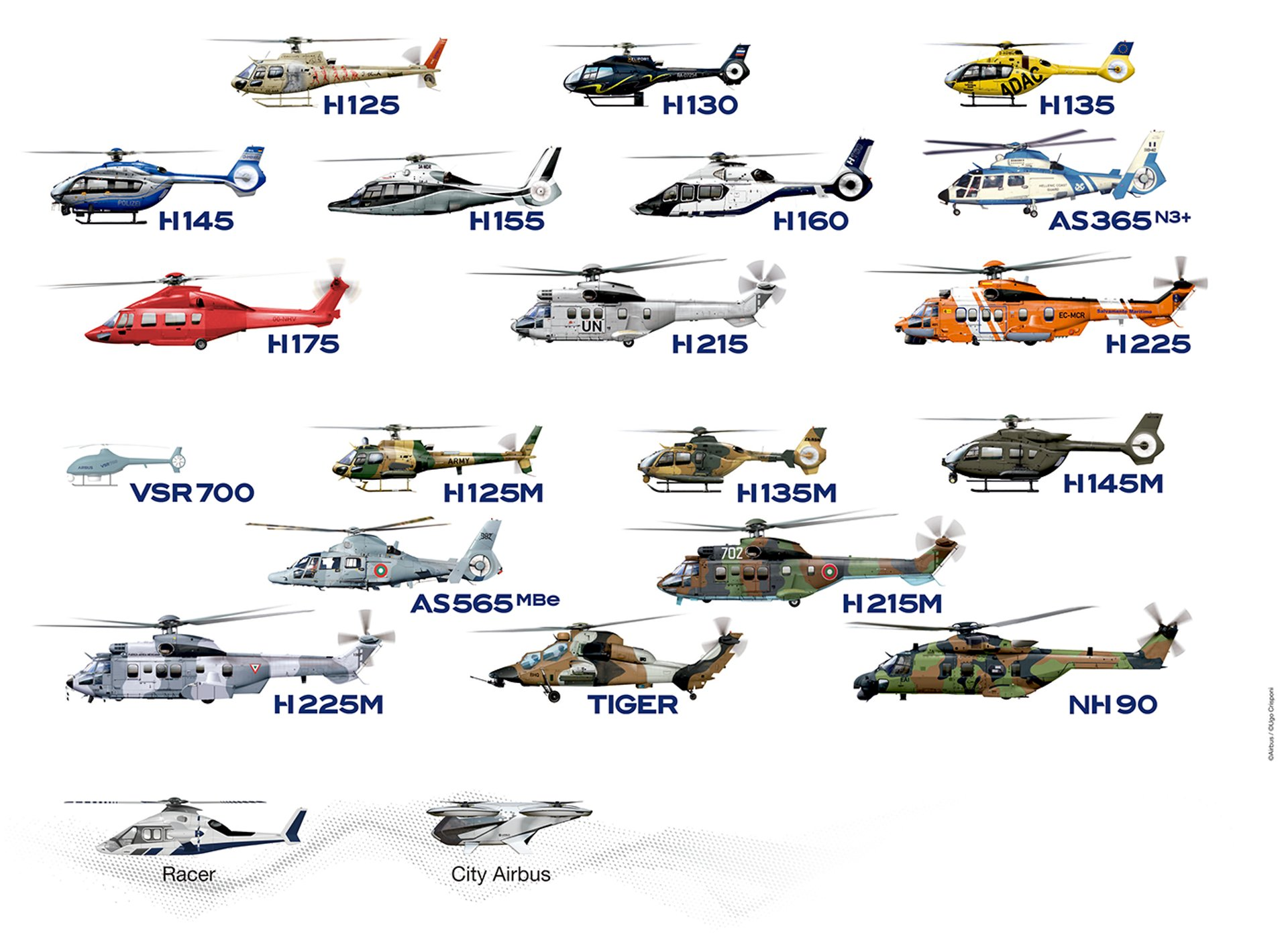 Helicopter Family