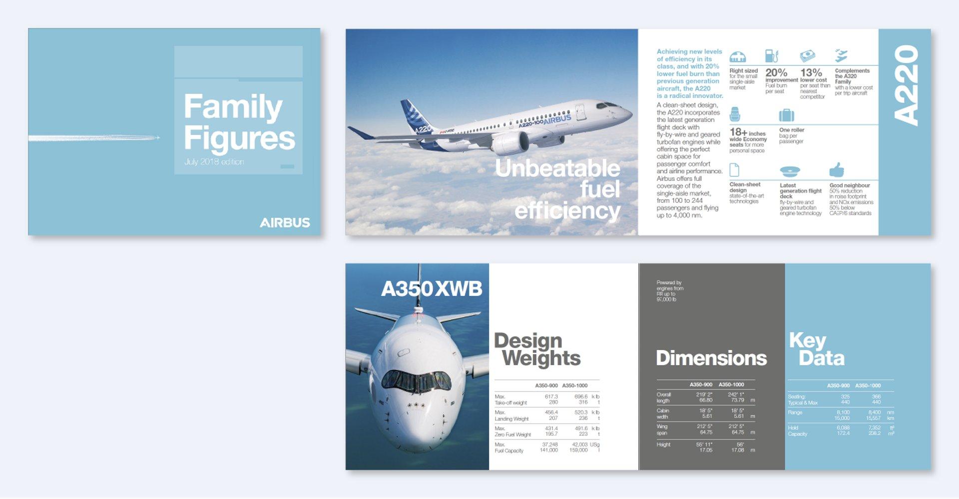 Brochures 14 01