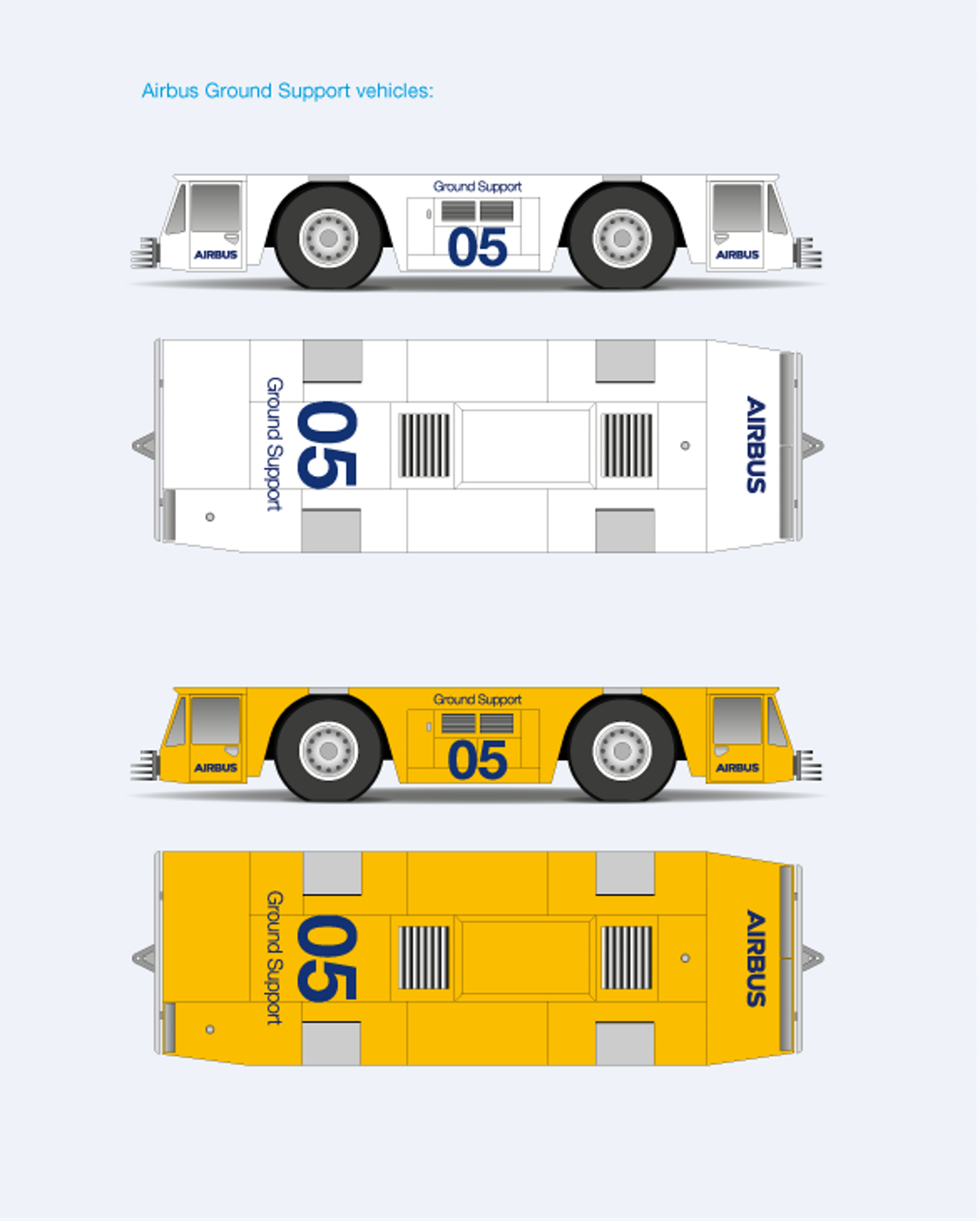Vehicles Groundsupport