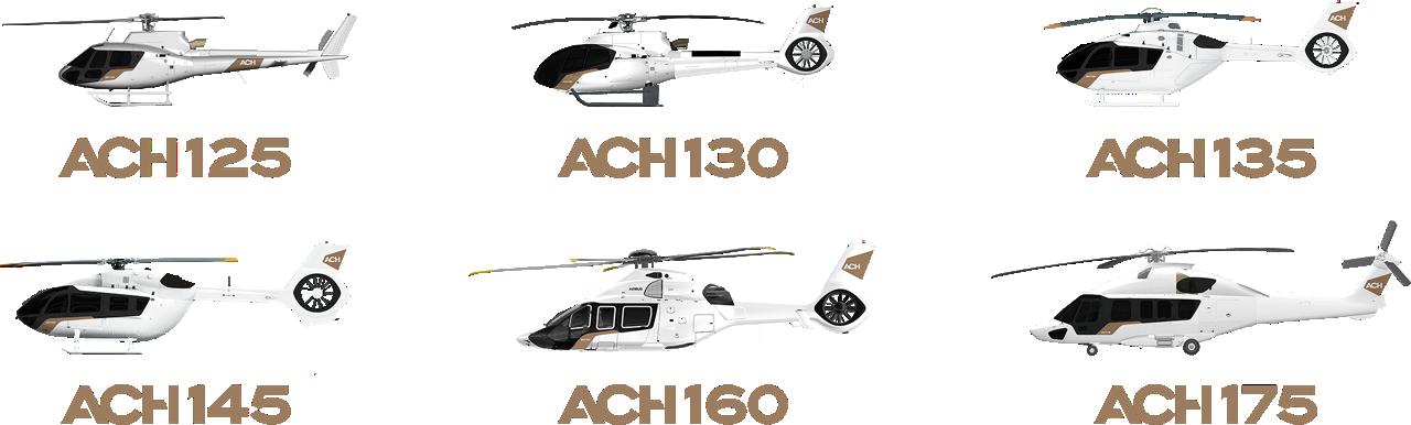 Ach Type Designation