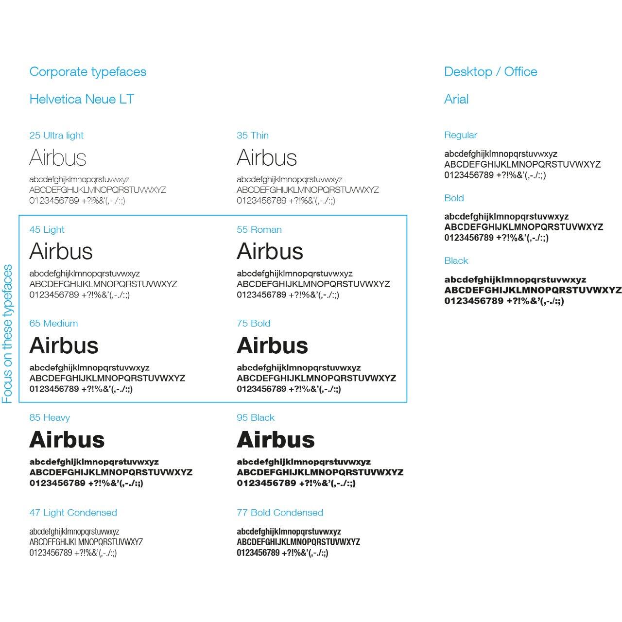 ACJ / ACH - Sub-brands