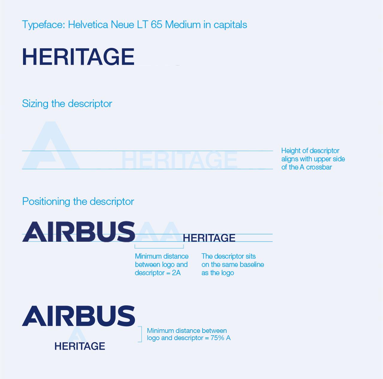 Heritage Descriptor