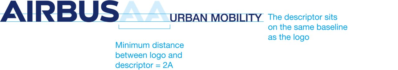 Airbus Urban Mobility Descriptor Positioning 1