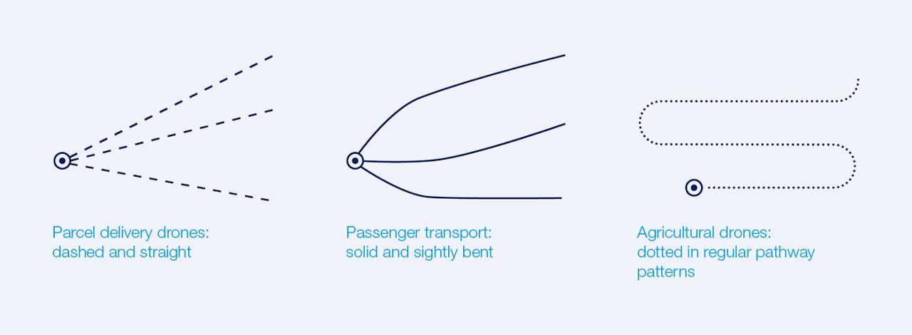 Airbus Utm Air Paths