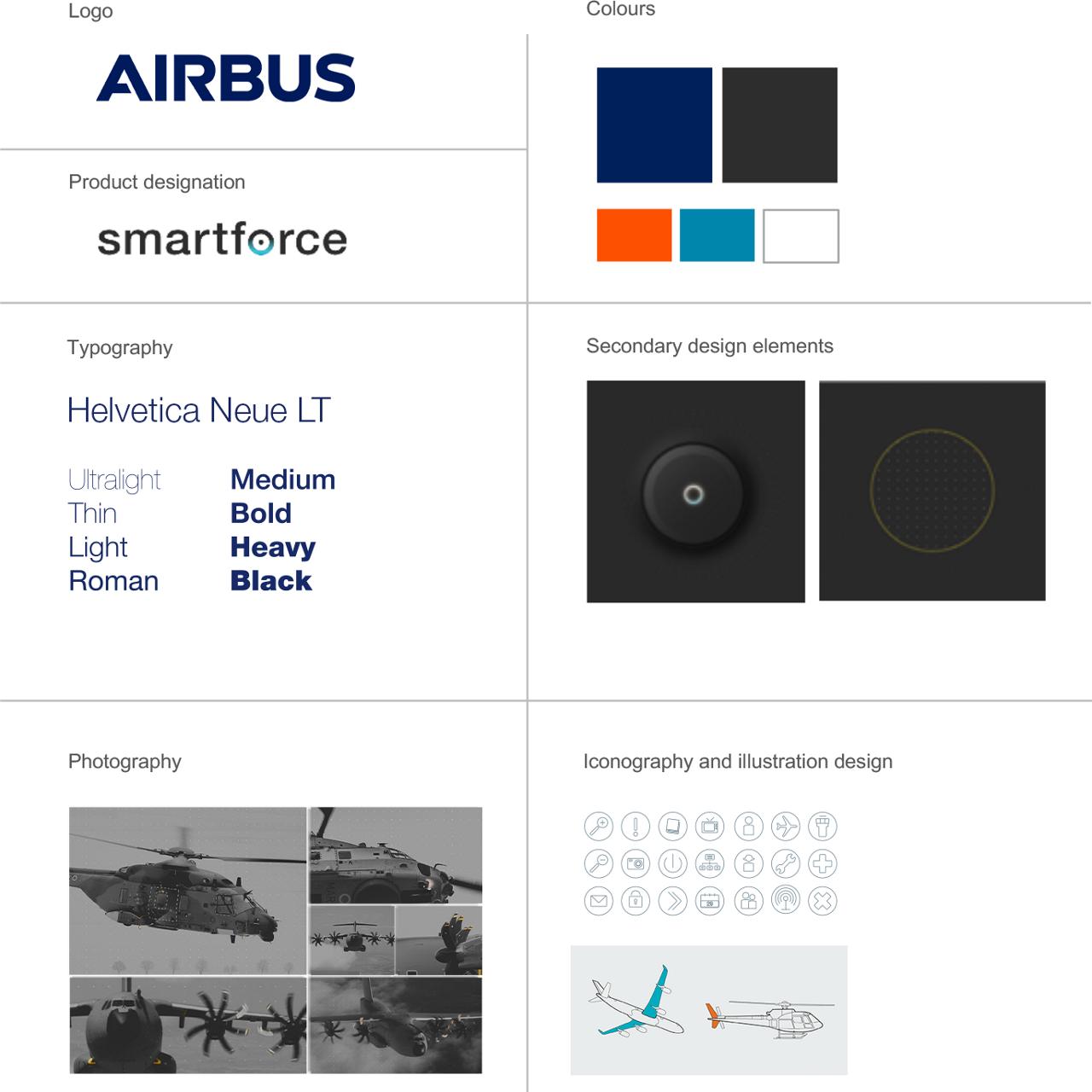 Smartforce Visualidentity Lookandfeel