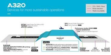 Infographic Environment Web 2021