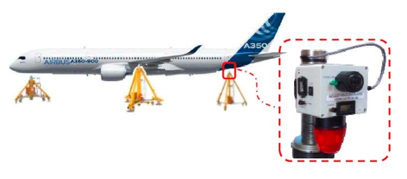 Safety  Tail  Jack 5
