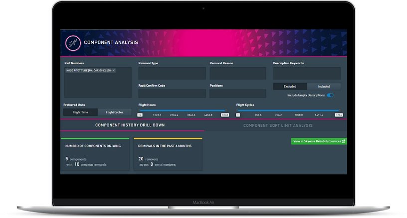 Component Analysis Skywise Store App
