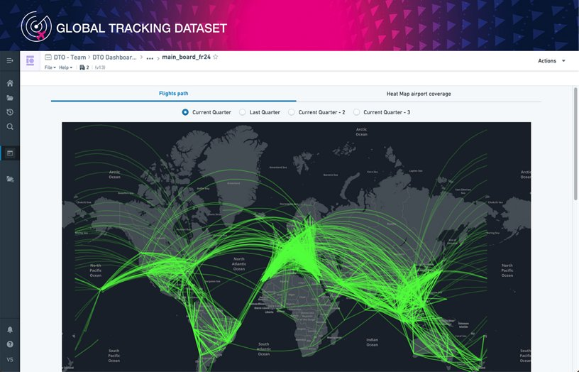 Global Tracking Data Set - Flight Path