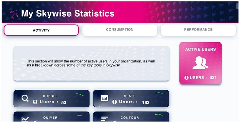 My Skywise Statistics Activity