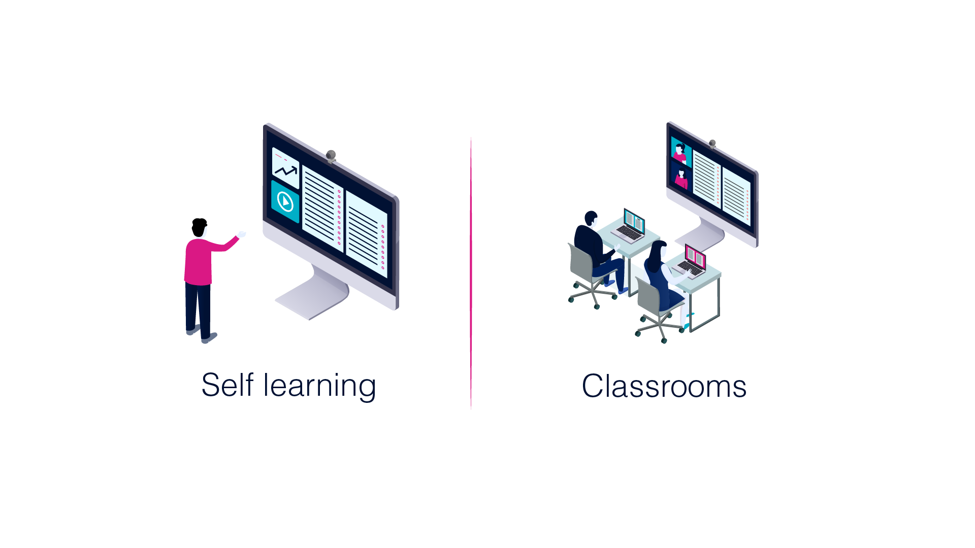 Academy Self Learning And Classrooms